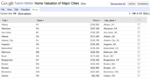 Google Fusion Table of US Metro Home Prices
